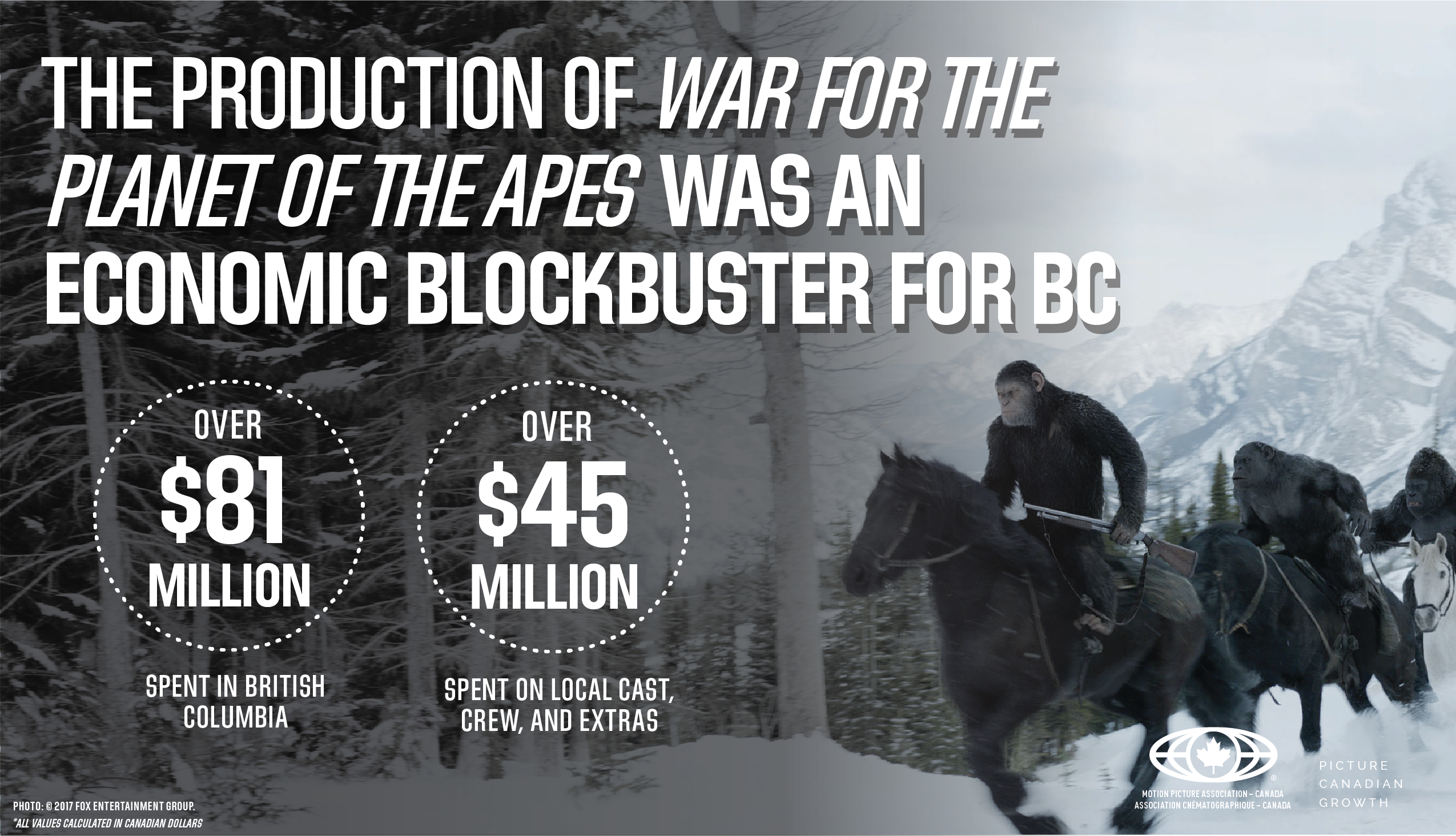 War for the Planet of the Apes Infographic
