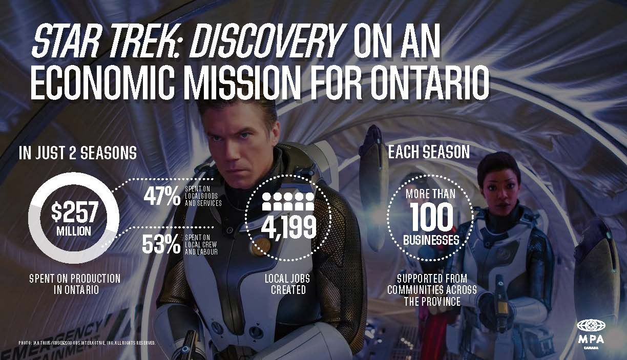 STAR TREK DISCOVERY INFOGRAPHIC_FINAL